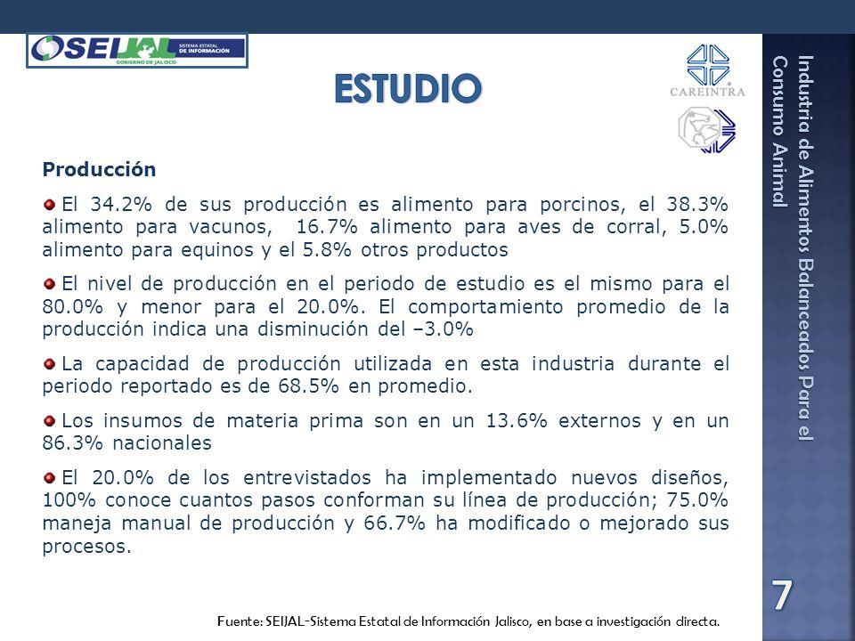 ESTUDIO Producción.