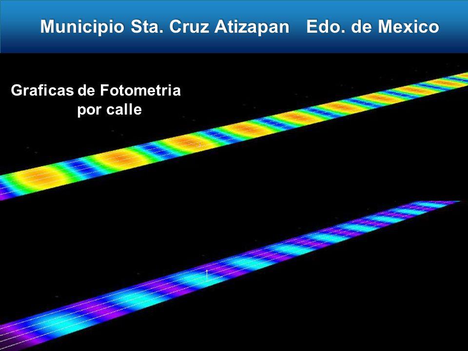 Municipio Sta. Cruz Atizapan Edo. de Mexico