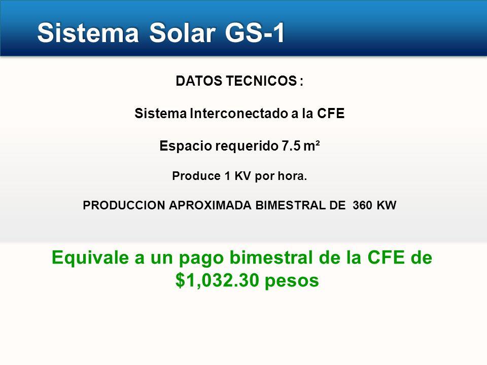 Sistema Solar GS-1 Equivale a un pago bimestral de la CFE de