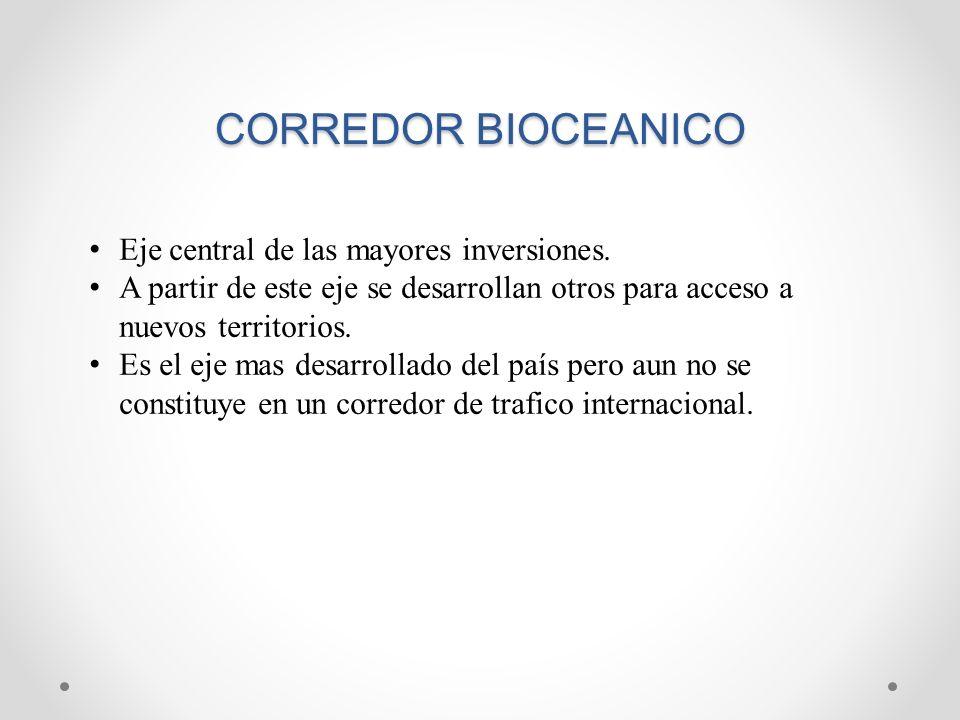 CORREDOR BIOCEANICO Eje central de las mayores inversiones.