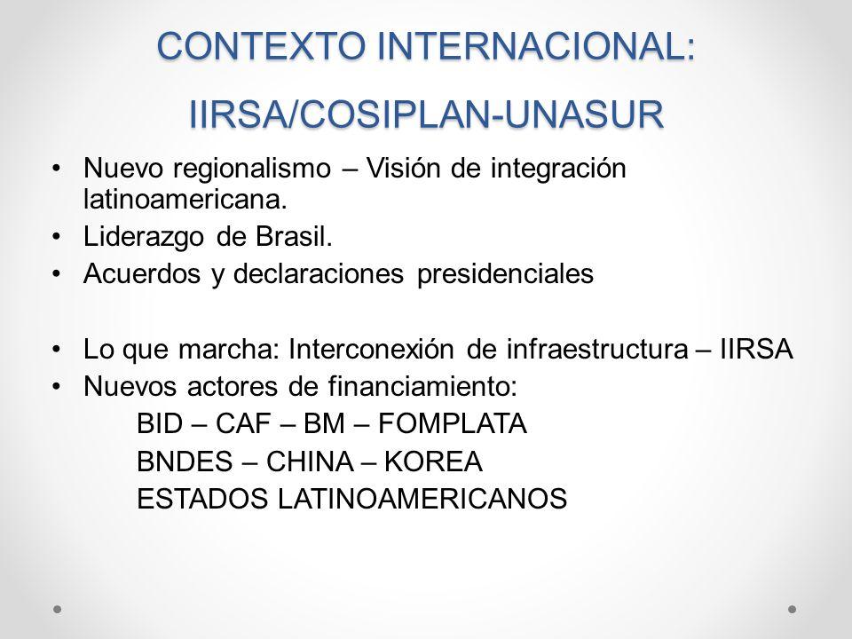 CONTEXTO INTERNACIONAL: IIRSA/COSIPLAN-UNASUR