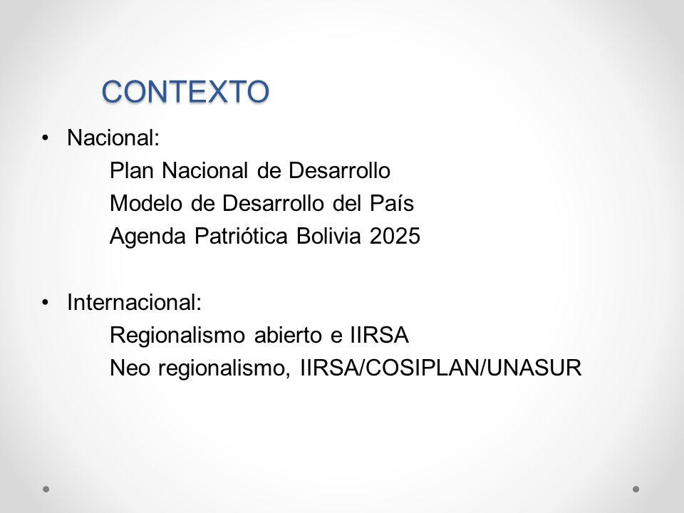 CONTEXTO Nacional: Plan Nacional de Desarrollo
