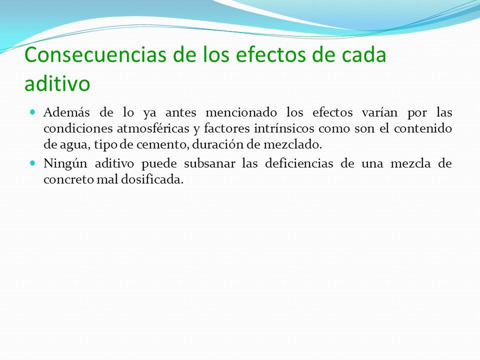 Consecuencias de los efectos de cada aditivo