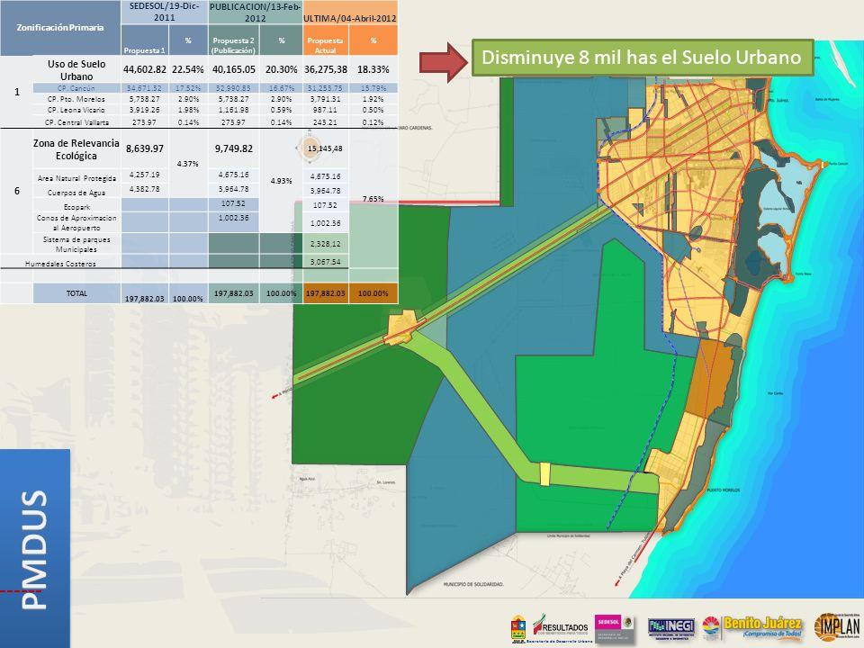 Zonificación Primaria Zona de Relevancia Ecológica