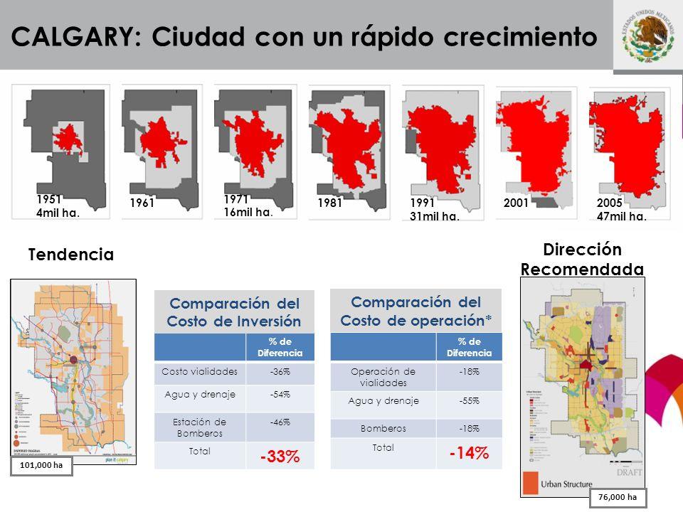 CALGARY: Ciudad con un rápido crecimiento