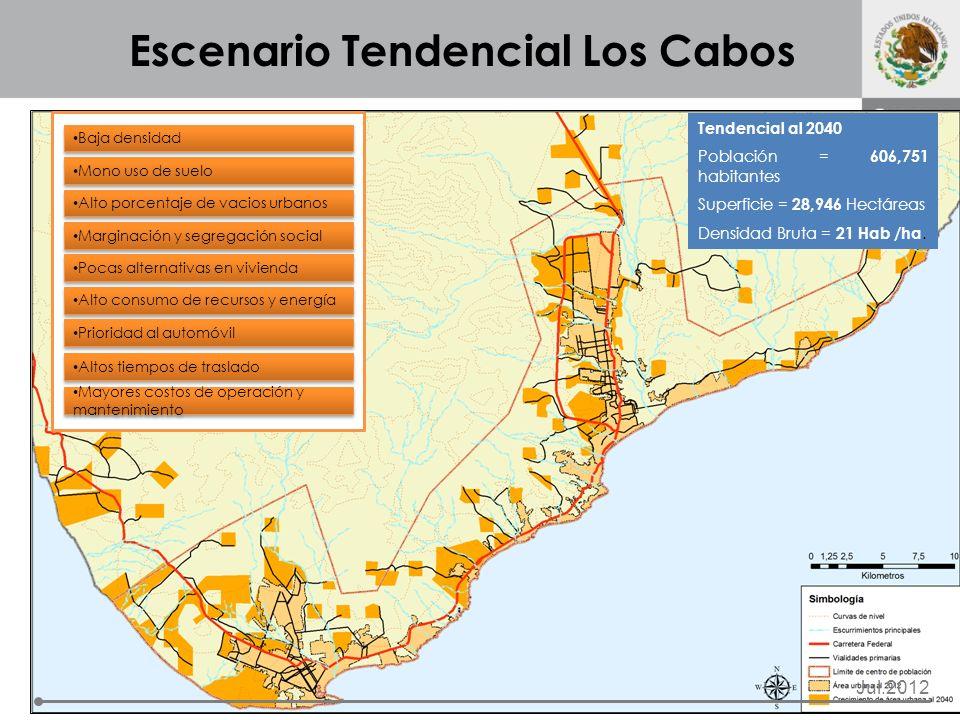 Escenario Tendencial Los Cabos