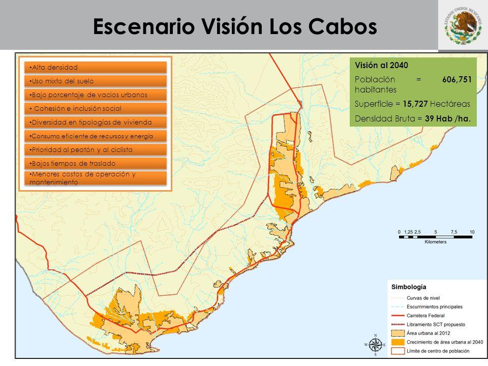 Escenario Visión Los Cabos