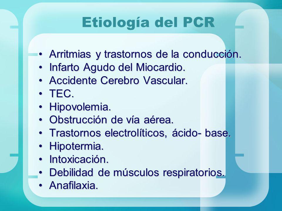 Etiología del PCR Arritmias y trastornos de la conducción.