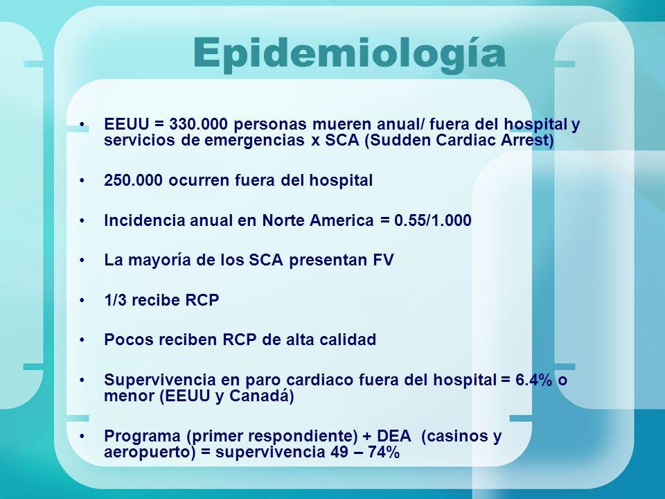 Epidemiología EEUU = 330.000 personas mueren anual/ fuera del hospital y servicios de emergencias x SCA (Sudden Cardiac Arrest)
