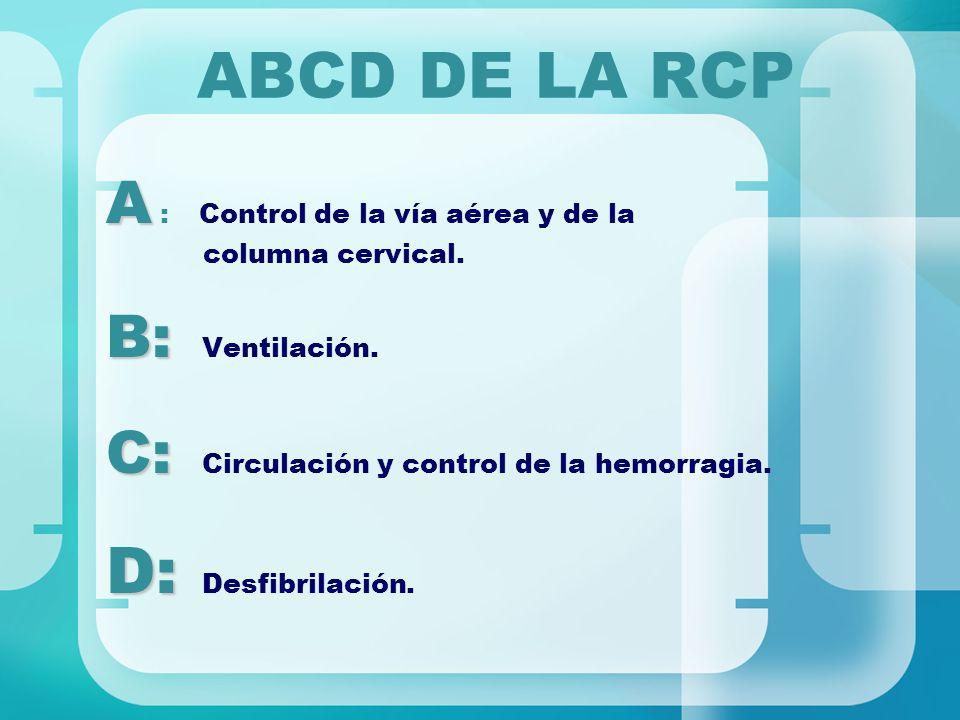 ABCD DE LA RCP D: Desfibrilación. A : Control de la vía aérea y de la