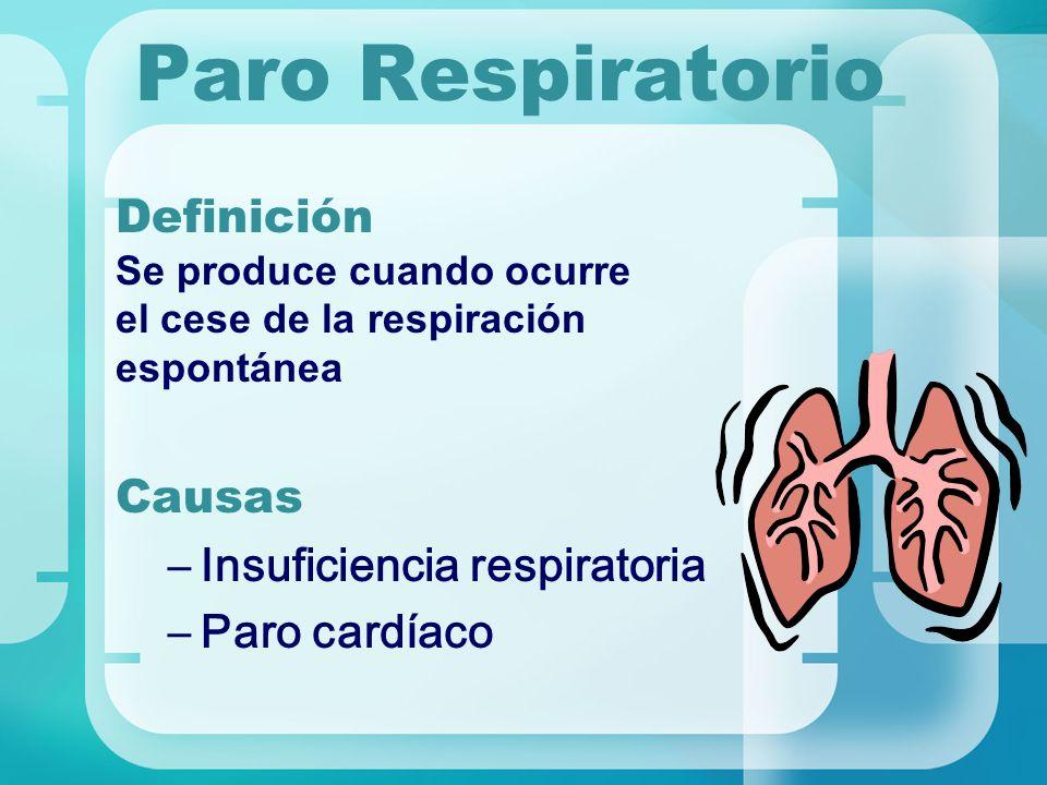 Paro Respiratorio Definición Causas Insuficiencia respiratoria