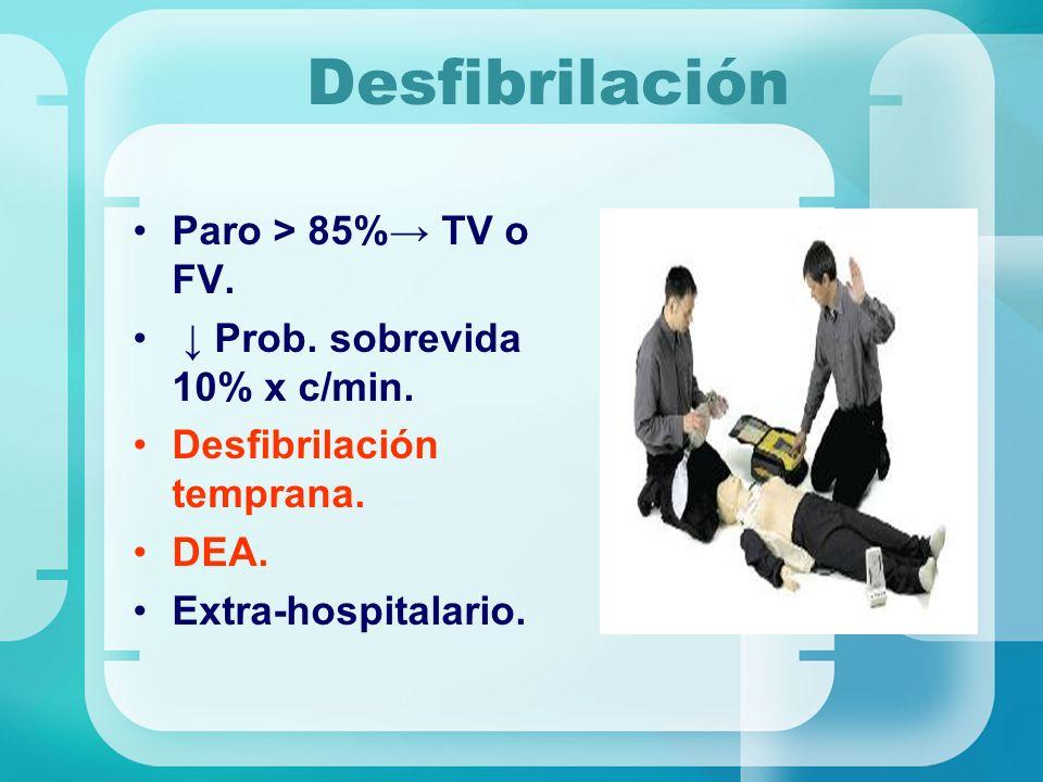 Desfibrilación Paro > 85%→ TV o FV. ↓ Prob. sobrevida 10% x c/min.