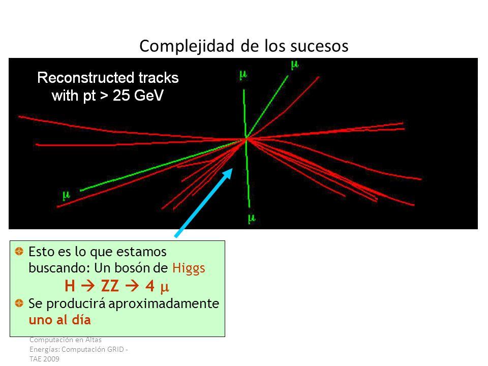 Complejidad de los sucesos