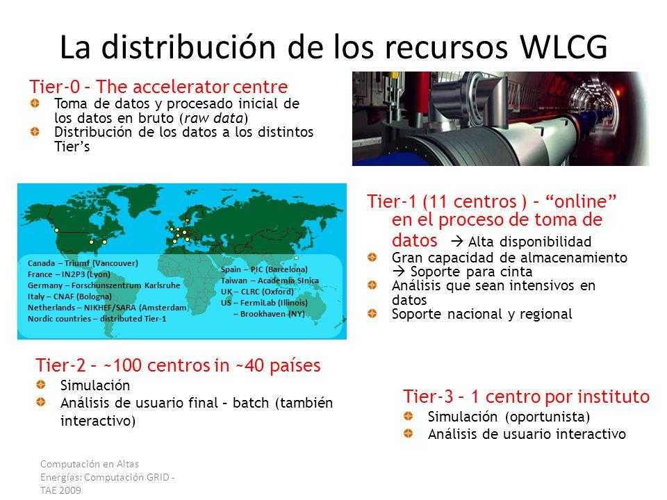 La distribución de los recursos WLCG