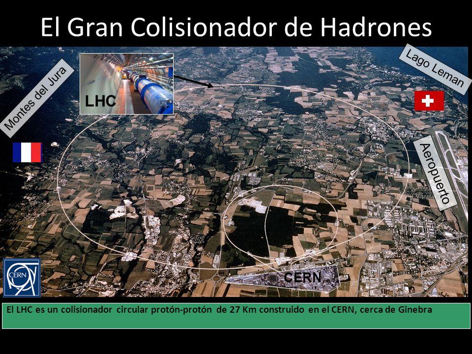 El Gran Colisionador de Hadrones (LHC)