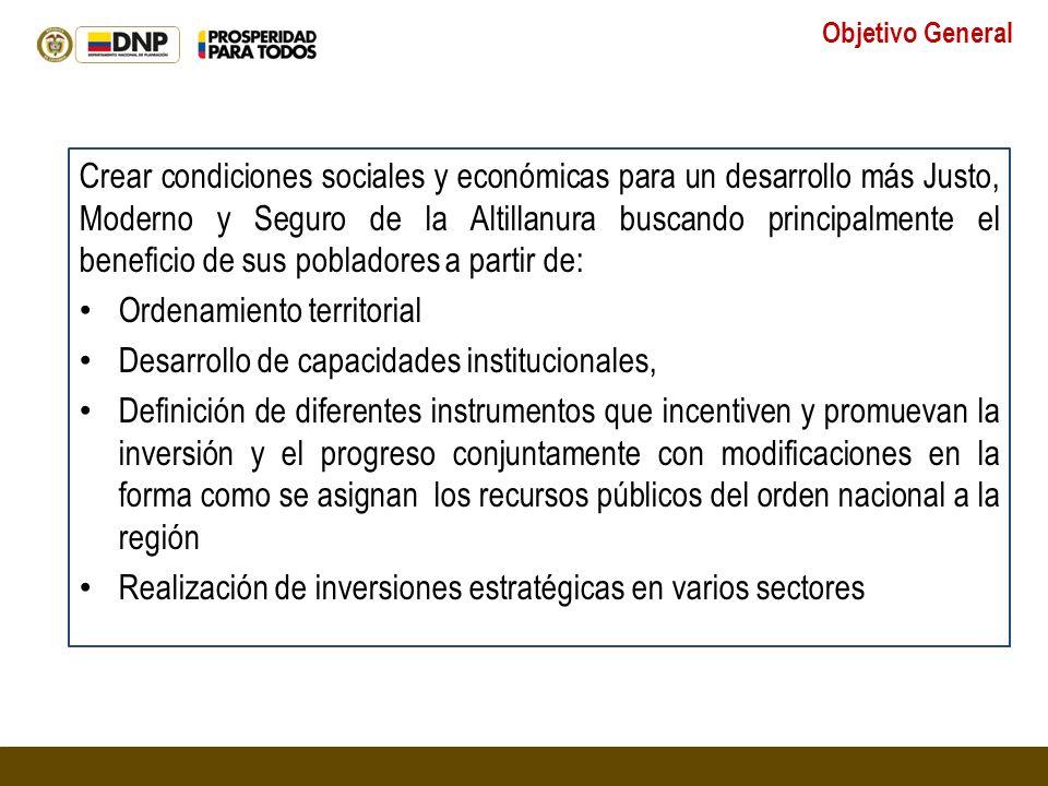 Ordenamiento territorial Desarrollo de capacidades institucionales,