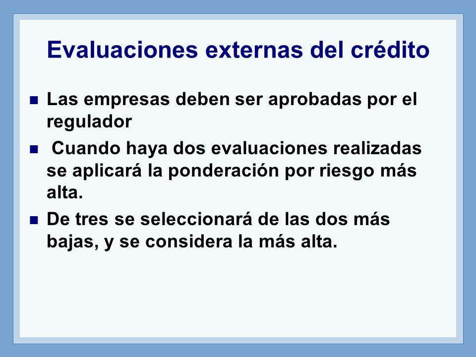 Evaluaciones externas del crédito