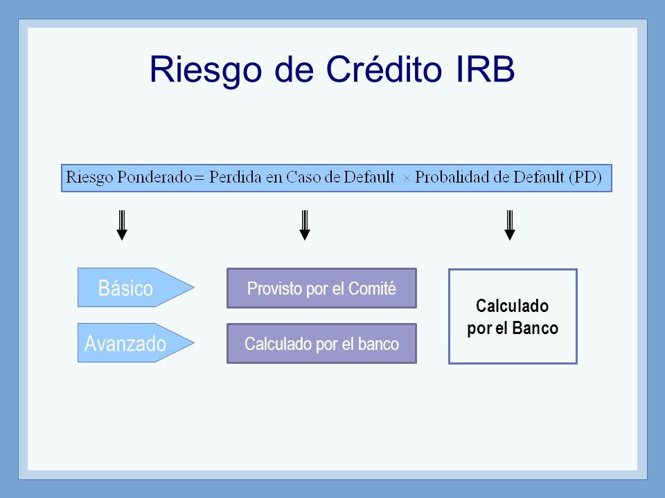 Riesgo de Crédito IRB Básico Avanzado Provisto por el Comité Calculado