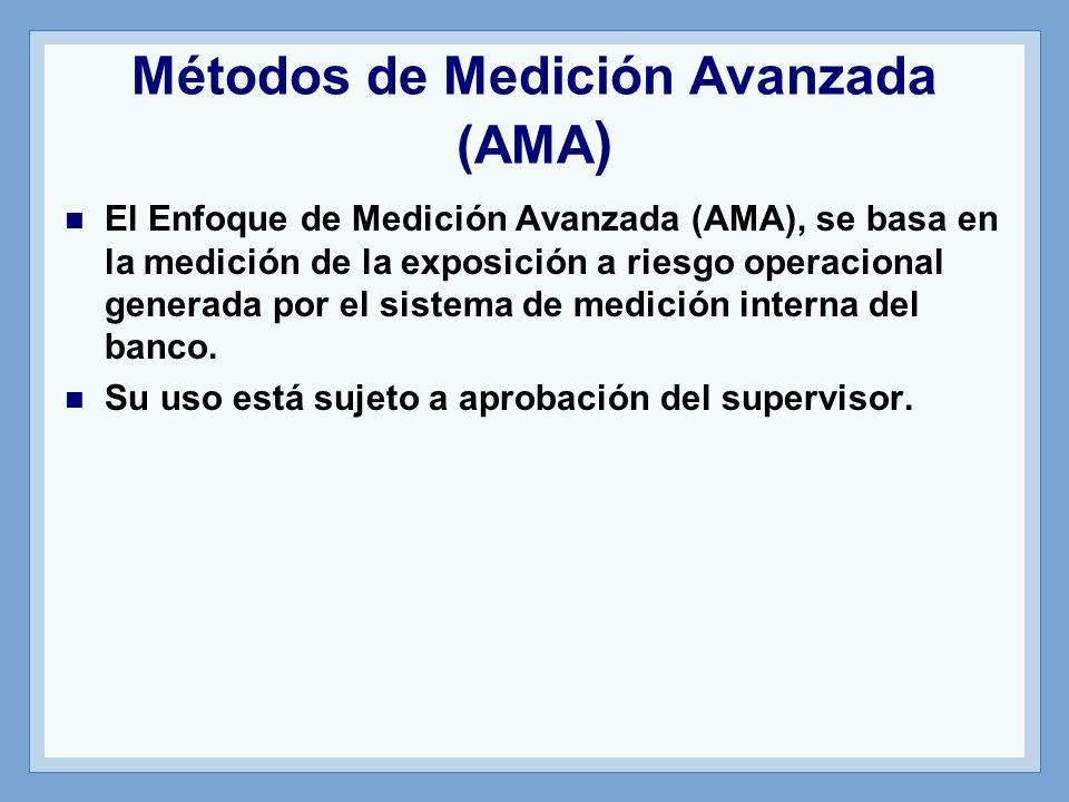Métodos de Medición Avanzada (AMA)