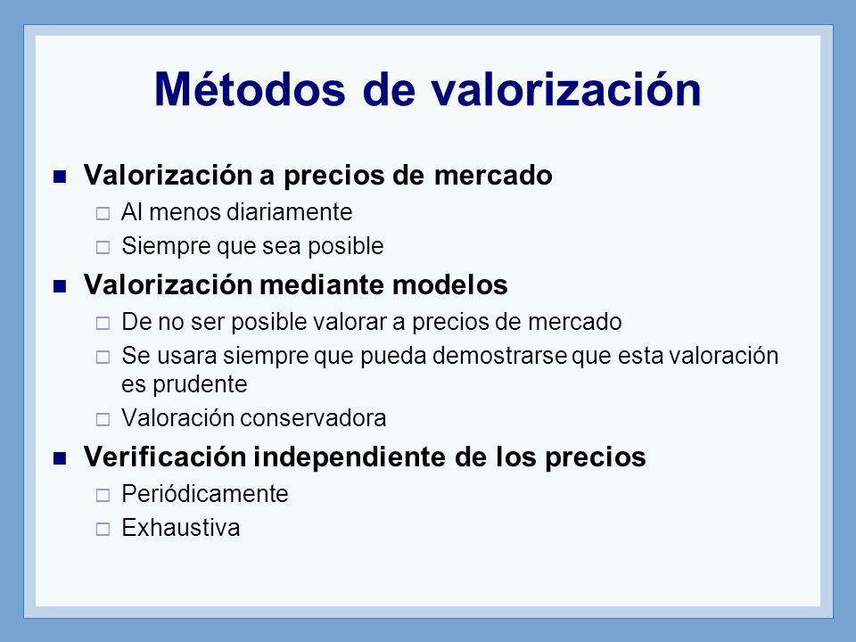 Métodos de valorización