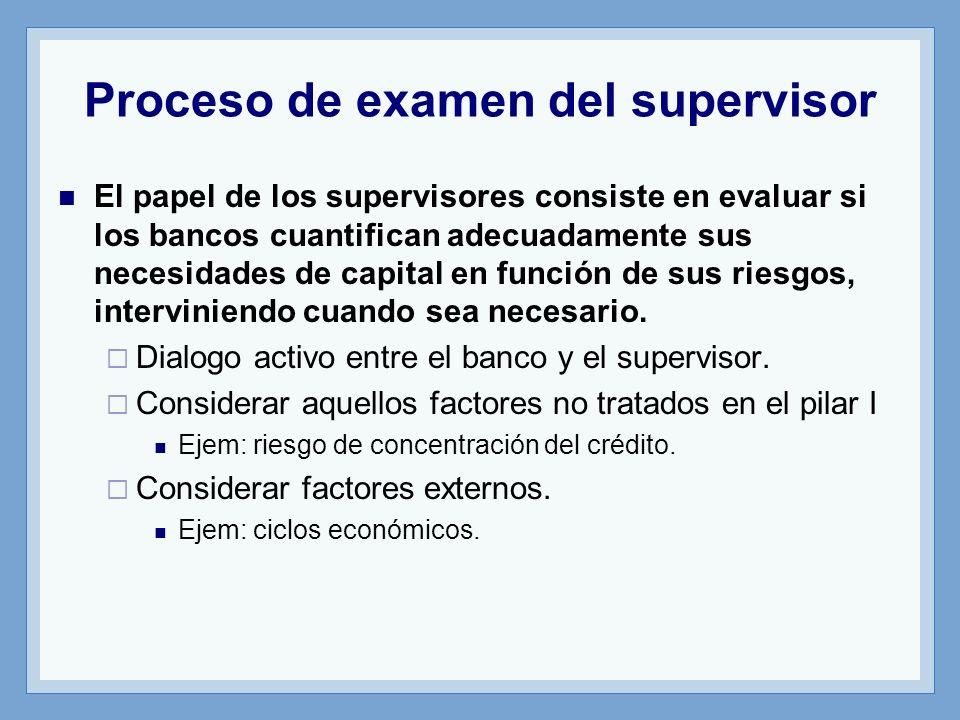Proceso de examen del supervisor
