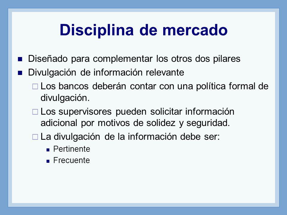 Disciplina de mercado Diseñado para complementar los otros dos pilares