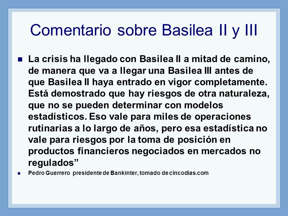 Comentario sobre Basilea II y III