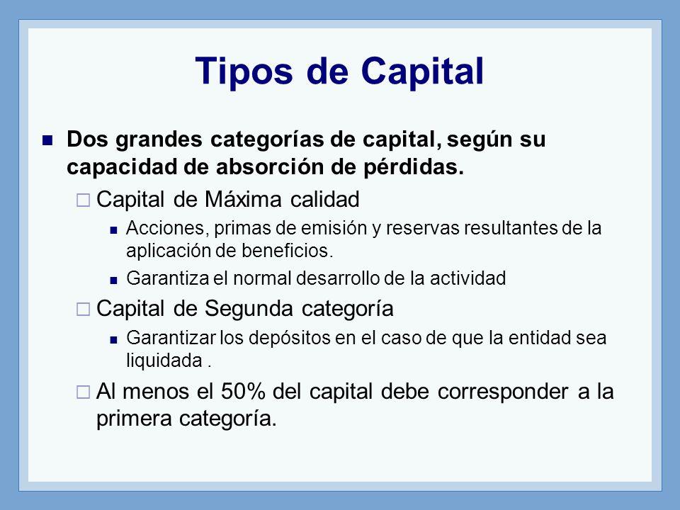 Tipos de Capital Dos grandes categorías de capital, según su capacidad de absorción de pérdidas. Capital de Máxima calidad.