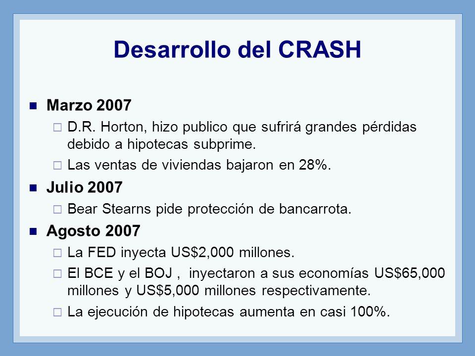 Desarrollo del CRASH Marzo 2007 Julio 2007 Agosto 2007