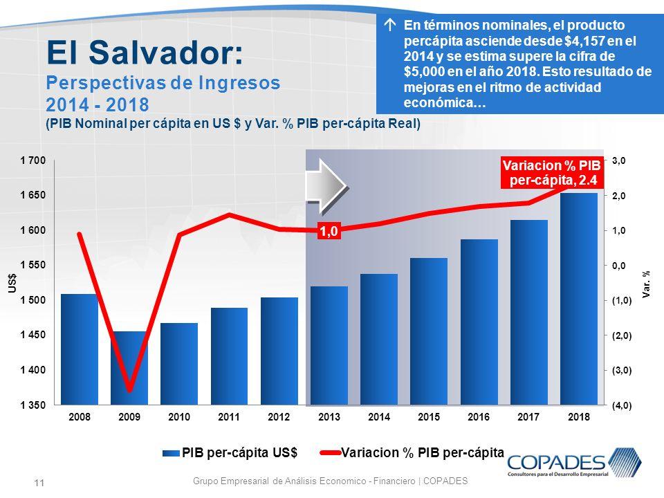 Grupo Empresarial de Análisis Economico - Financiero | COPADES