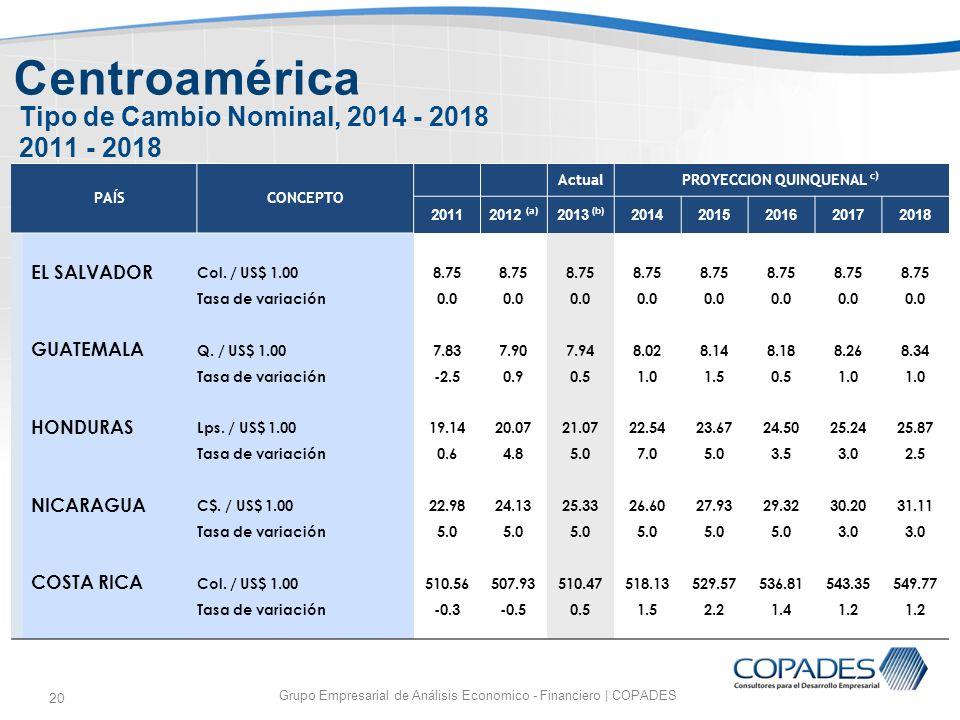 Tipo de Cambio Nominal, 2014 - 2018 2011 - 2018
