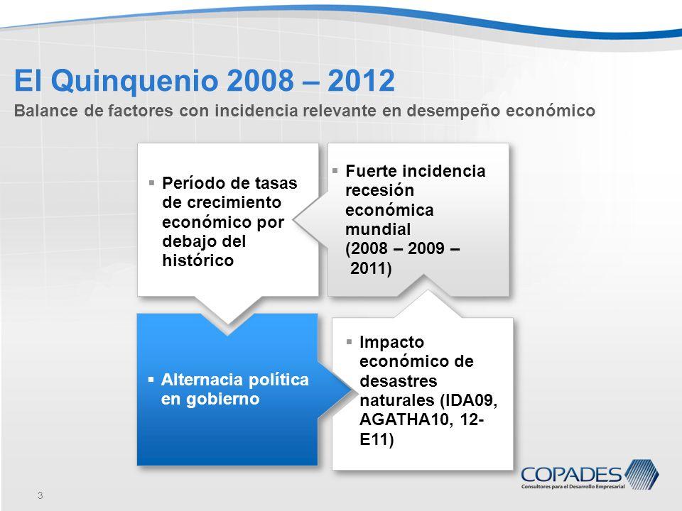 El Quinquenio 2008 – 2012 Balance de factores con incidencia relevante en desempeño económico.