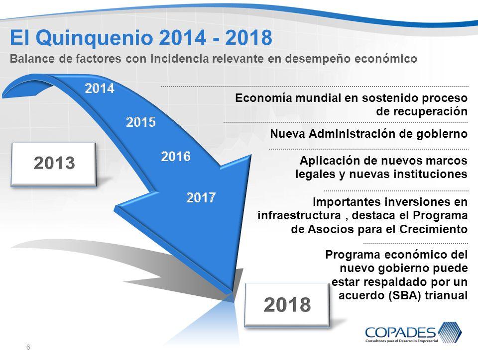 El Quinquenio 2014 - 2018 Balance de factores con incidencia relevante en desempeño económico. 2014.