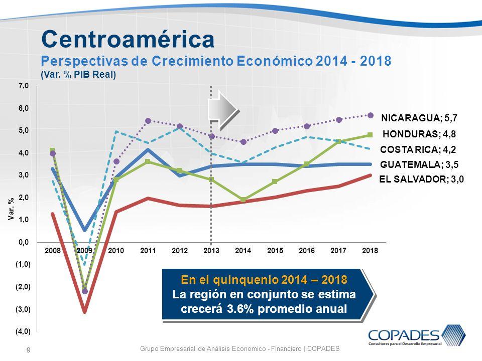 La región en conjunto se estima crecerá 3.6% promedio anual