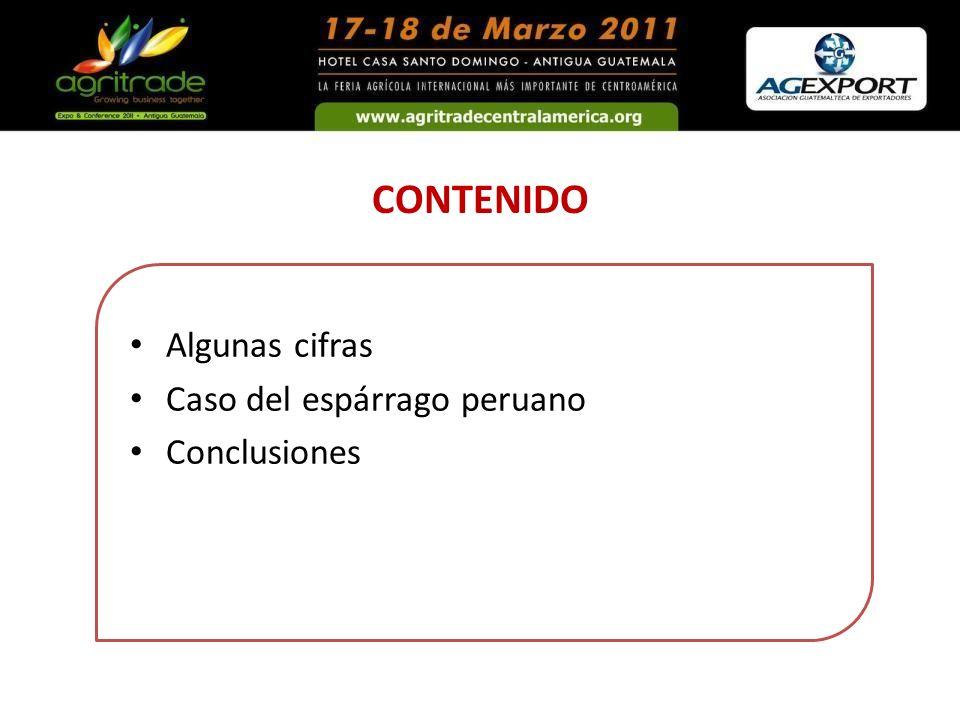 CONTENIDO Algunas cifras Caso del espárrago peruano Conclusiones