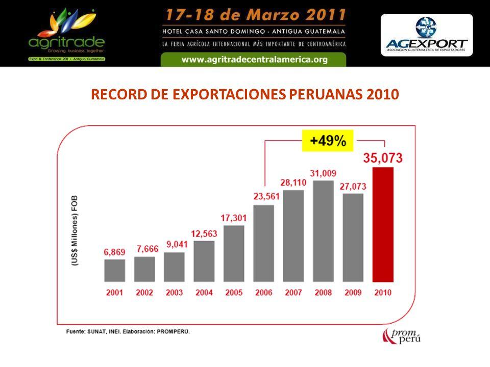 RECORD DE EXPORTACIONES PERUANAS 2010