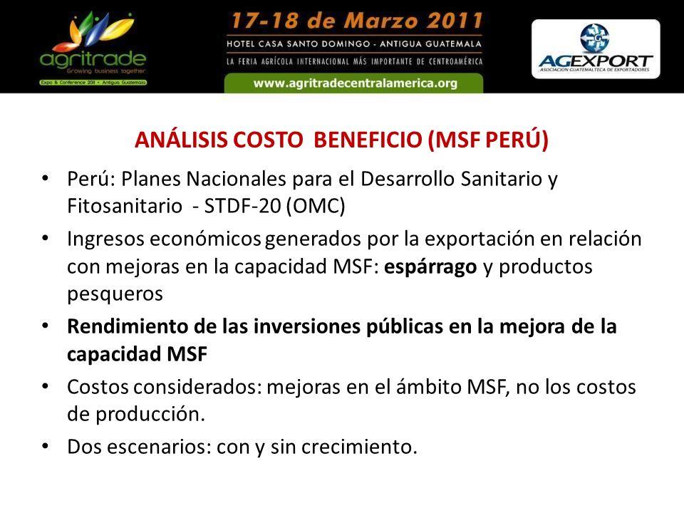 ANÁLISIS COSTO BENEFICIO (MSF PERÚ)