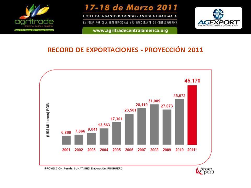 RECORD DE EXPORTACIONES - PROYECCIÓN 2011