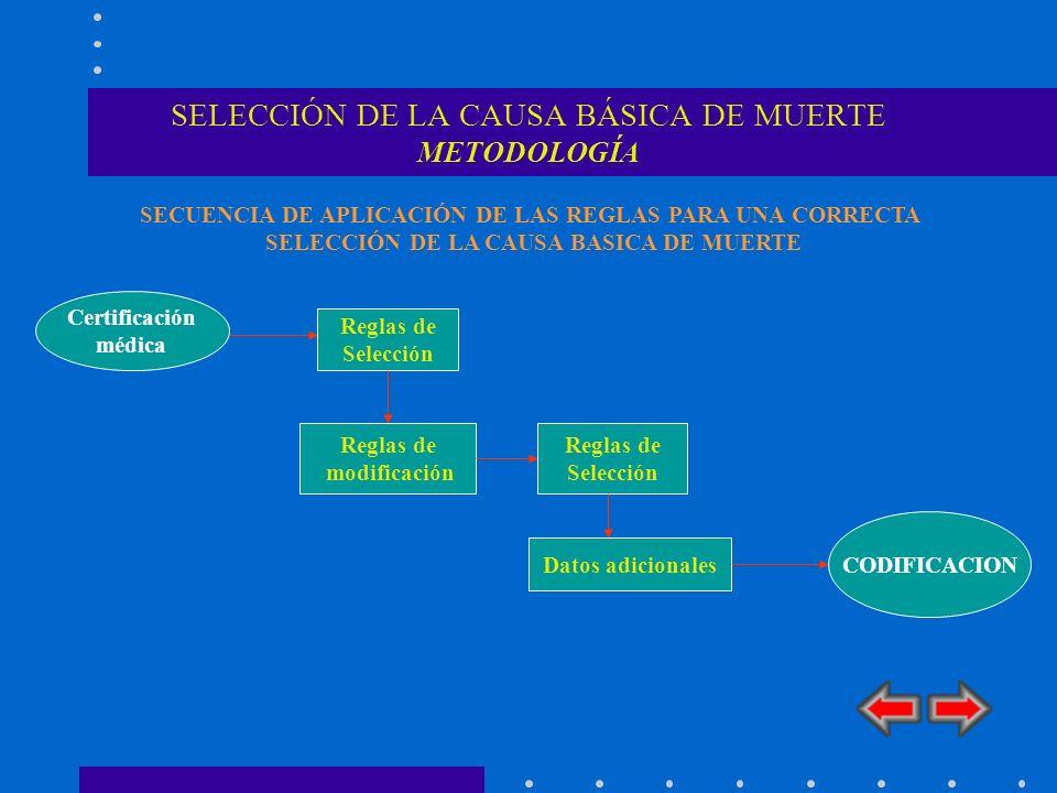 SELECCIÓN DE LA CAUSA BÁSICA DE MUERTE METODOLOGÍA