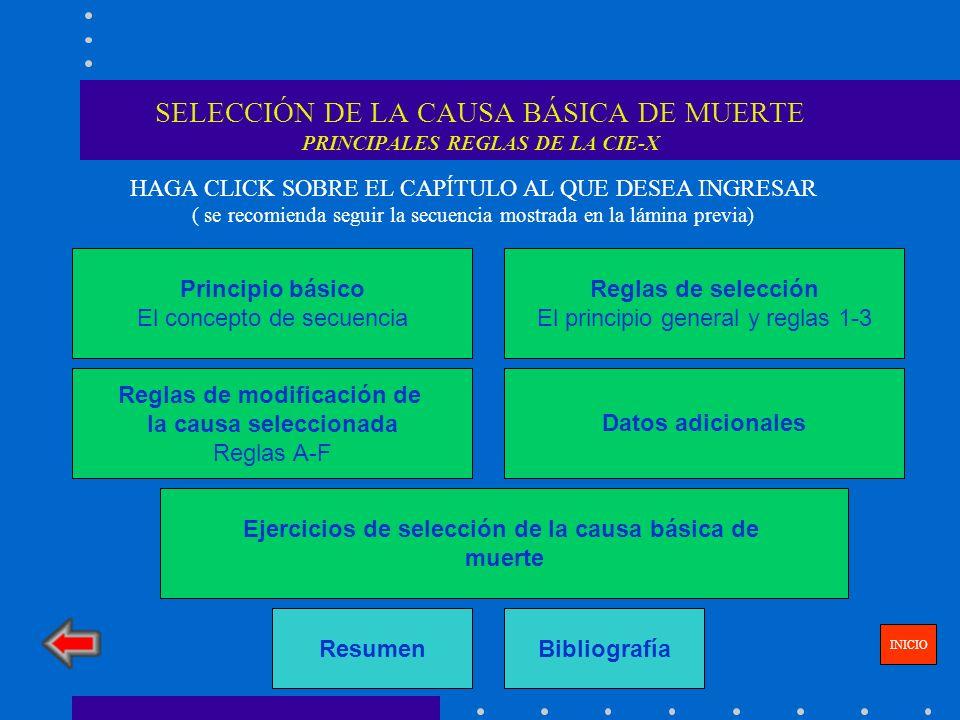 SELECCIÓN DE LA CAUSA BÁSICA DE MUERTE PRINCIPALES REGLAS DE LA CIE-X