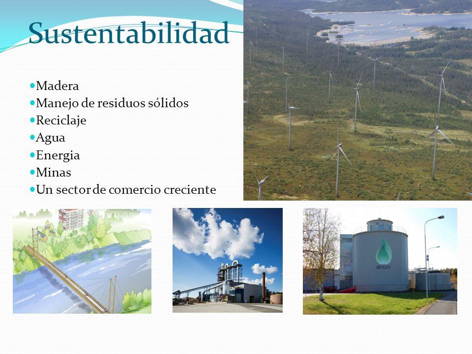 Sustentabilidad Madera Manejo de residuos sólidos Reciclaje Agua