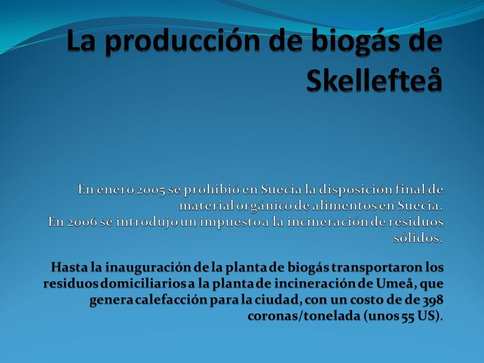 La producción de biogás de Skellefteå En enero 2005 se prohibió en Suecia la disposición final de material orgánico de alimentos en Suecia.