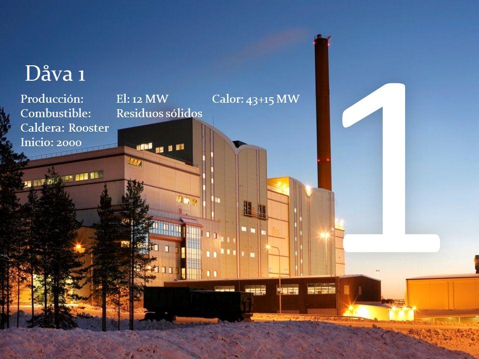 1 Dåva 1 Producción: El: 12 MW Calor: 43+15 MW