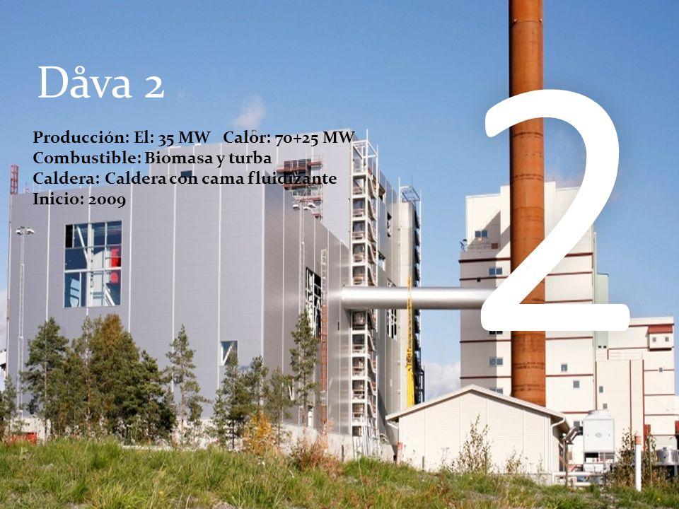 2 Dåva 2 Producción: El: 35 MW Calor: 70+25 MW