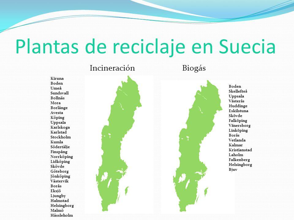 Plantas de reciclaje en Suecia