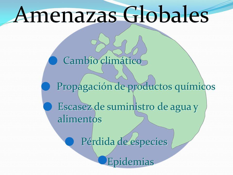 Amenazas Globales Cambio climático Propagación de productos químicos