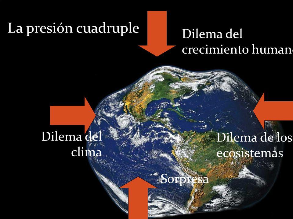 La presión cuadruple Dilema del crecimiento humano Dilema del clima