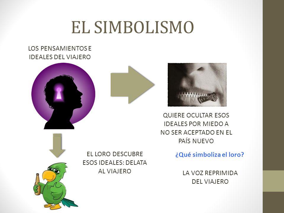 EL SIMBOLISMO LOS PENSAMIENTOS E IDEALES DEL VIAJERO