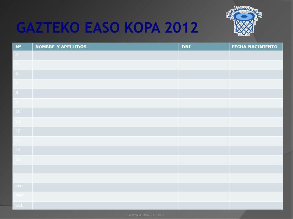 GAZTEKO EASO KOPA 2012 15 Nº NOMBRE Y APELLIDOS DNI FECHA NACIMIENTO 4