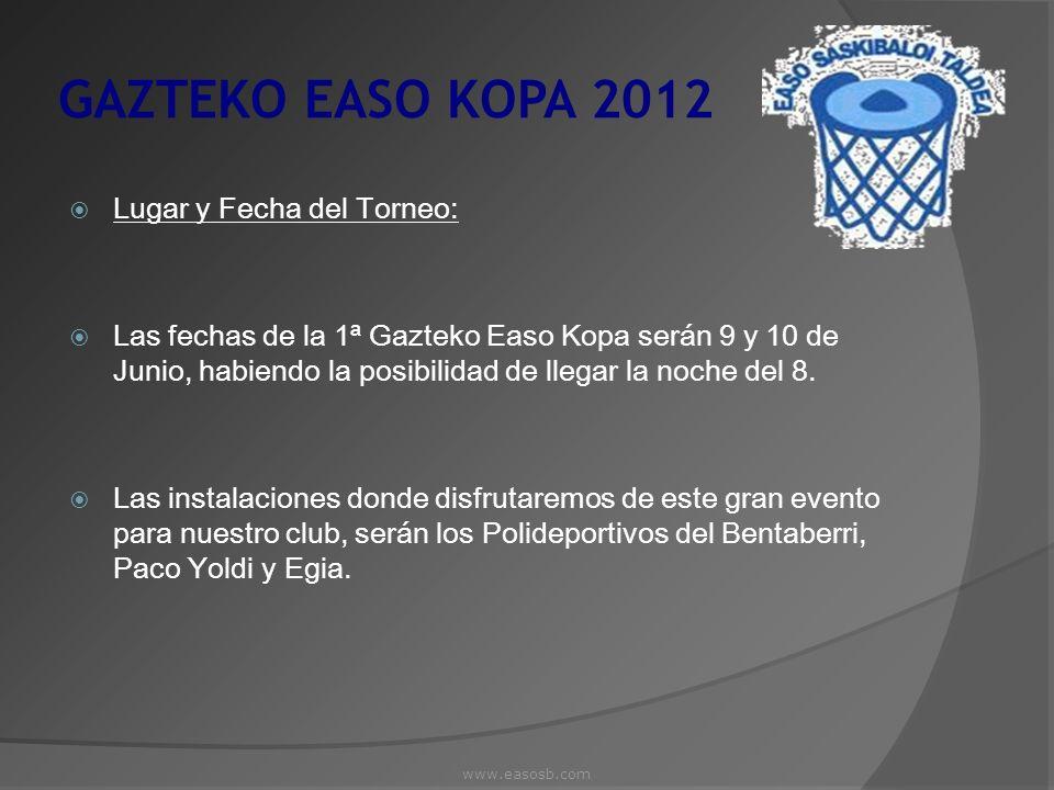 GAZTEKO EASO KOPA 2012 Lugar y Fecha del Torneo: